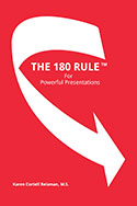180 Rule for Powerful Presentations